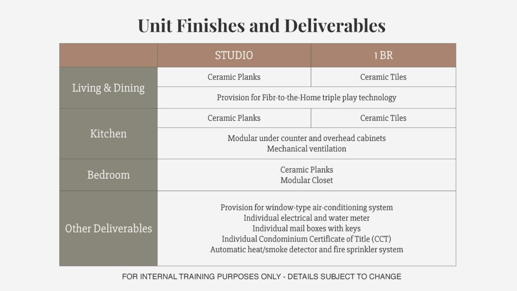 Unit Finishes and Deliverables