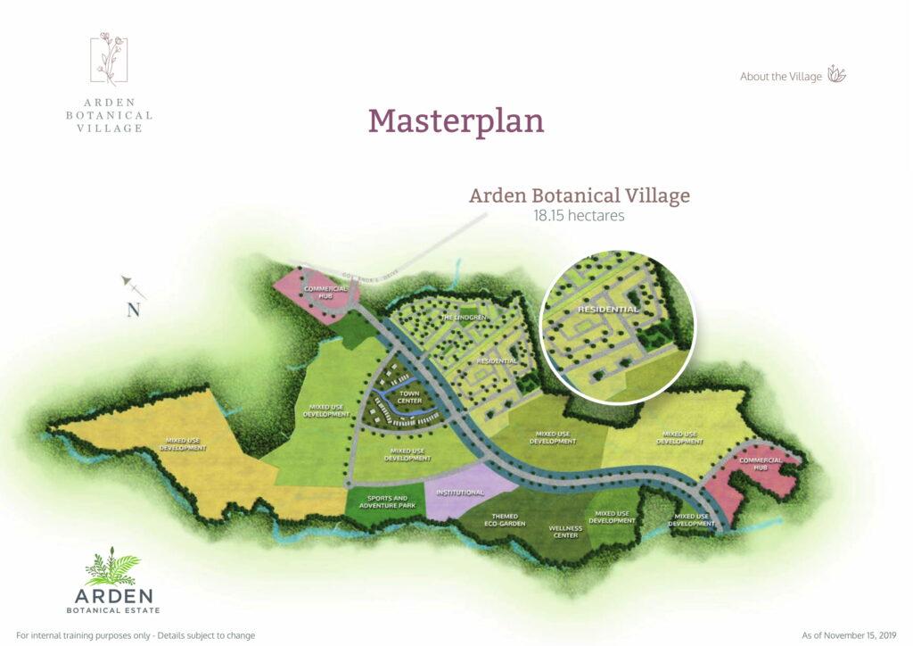 Arden Botanical Village Master Plan